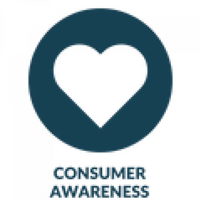 consumer awareness icon